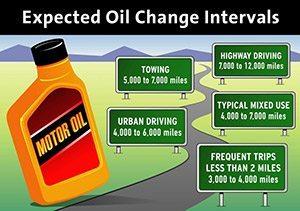 oil-change-intervals